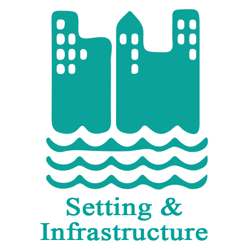 Setting and Infrastructure